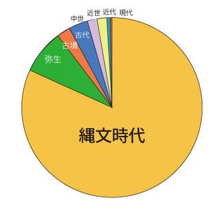 円年表.jpg